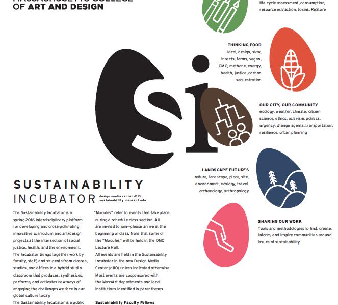 Sustainability Incubator